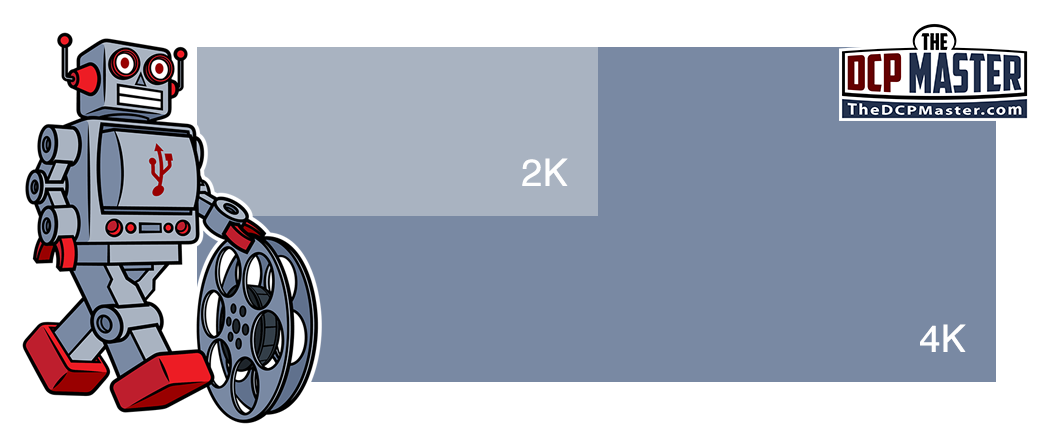 DCP Resolution Chart - 2K vs 4K